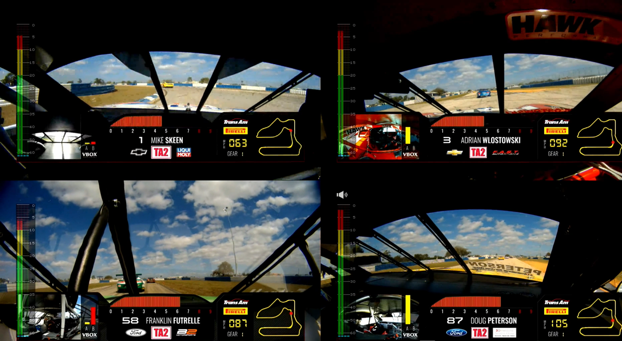 Trans Am Race At Sebring, USA, Live from 12 Race cars With Bonded IP Platform Of Mobile Viewpoint